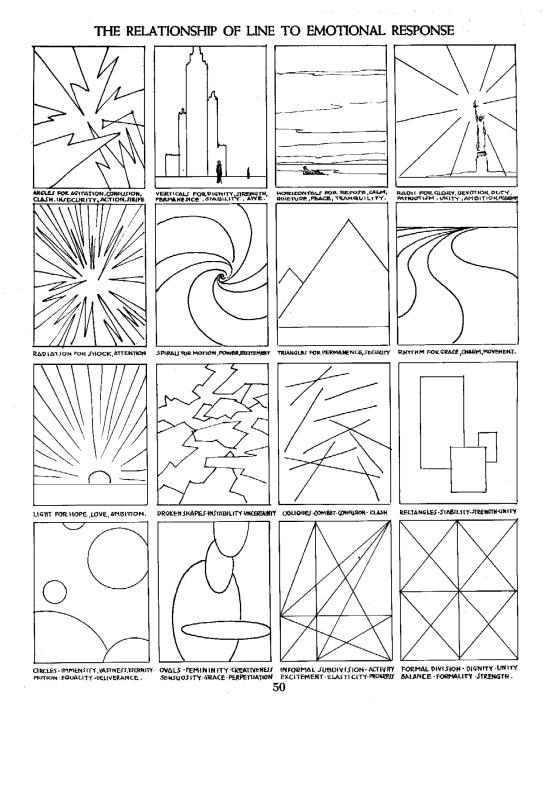 Andrew Loomis - Creative.Illustration3 copy
